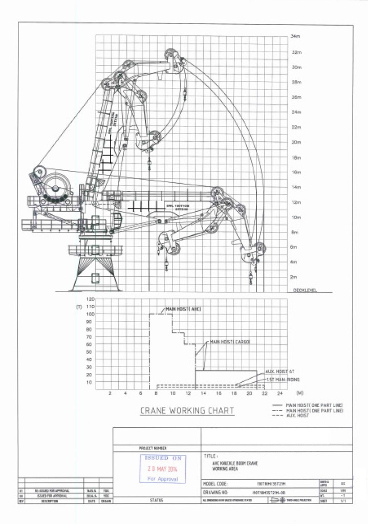 offshore crane diagram pictures to pin on pinterest