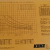 300 TON KENZ CRANE FOR SALE_LOAD CHART